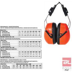 Endurance HV hallásvédő - PS47ORR